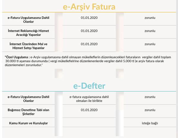 e-arşiv fatura zorunlu